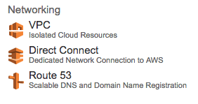 Amazon Web Services Networking Section