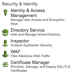 AWS Certificate Manager Security And Identification Section