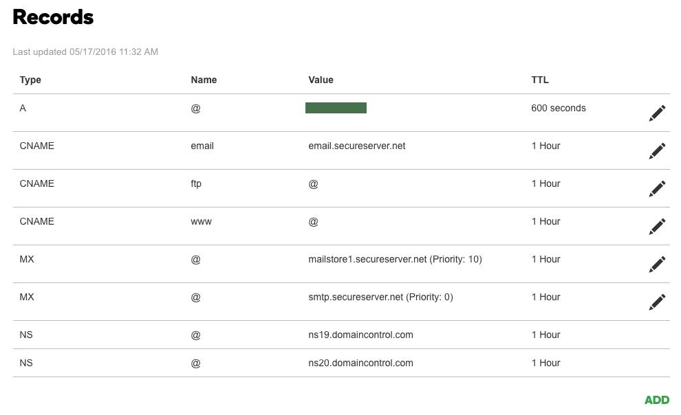 GoDaddy Domain Record Set